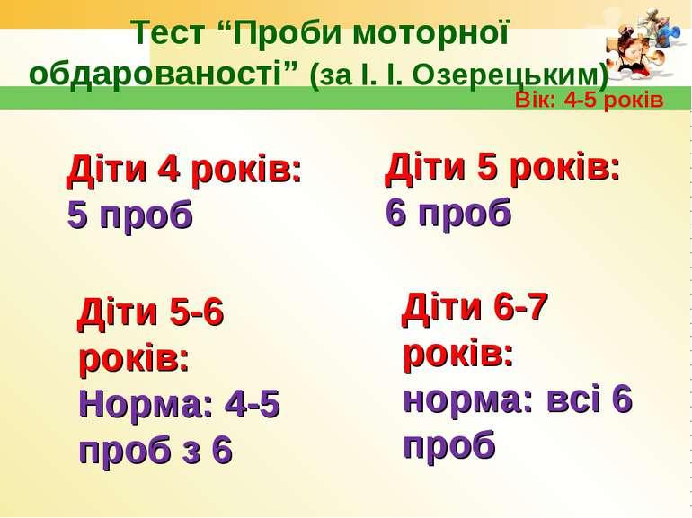 """Тест """"Проби моторної обдарованості"""" (за І. І. Озерецьким) Вік: 4-5 років Діти..."""