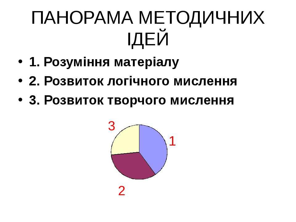 ПАНОРАМА МЕТОДИЧНИХ ІДЕЙ 1. Розуміння матеріалу 2. Розвиток логічного мисленн...