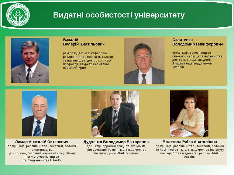 Видатні особистості університету Лимар Анатолій Остапович проф.. каф. рослинн...