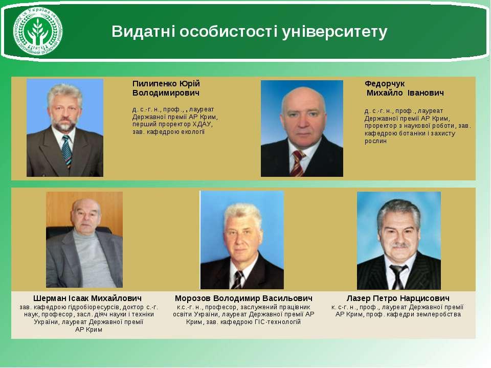 Видатні особистості університету Шерман Ісаак Михайлович зав. кафедрою гідроб...