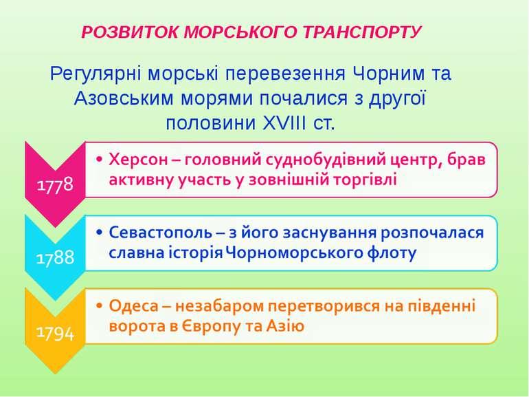 РОЗВИТОК МОРСЬКОГО ТРАНСПОРТУ Регулярні морські перевезення Чорним та Азовськ...
