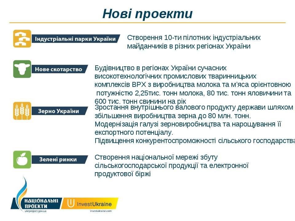 Нові проекти Будівництво в регіонах України сучасних високотехнологічних пром...