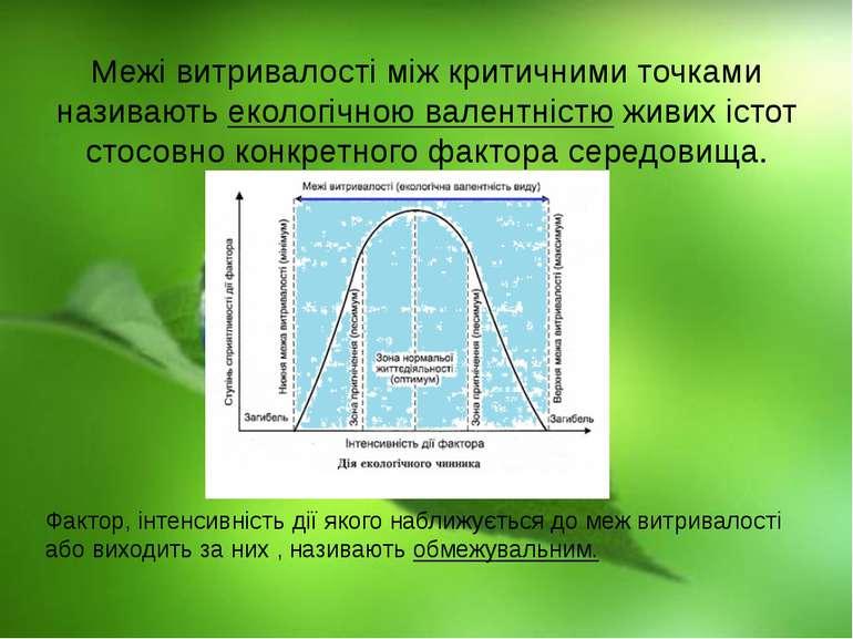 Межі витривалості між критичними точками називають екологічною валентністю жи...