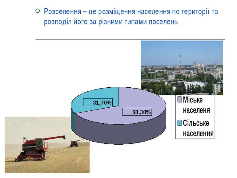 Розселення – це розміщення населення по території та розподіл його за різними...