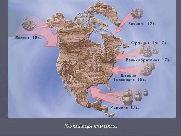 Колонізація материка