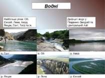 Водні Найбільші річки: Об, Єнісей, Лена, Амур, Янцзи, Ганг, Тигр та ін. Дефіц...