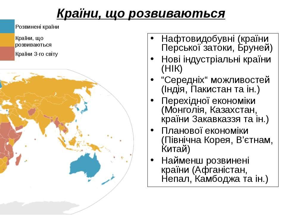 Країни, що розвиваються Нафтовидобувні (країни Перської затоки, Бруней) Нові ...