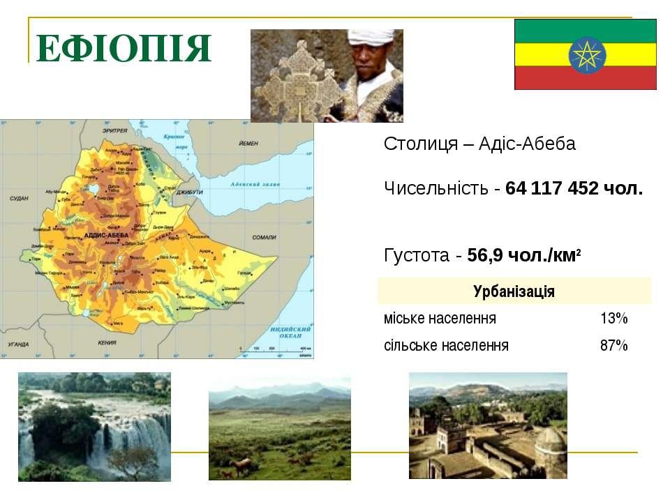 ЕФІОПІЯ Східна Африка.  Столиця – Адіс-Абеба Чисельність - 64 117 452 чол. Г...