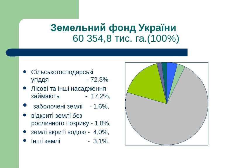 Земельний фонд України 60 354,8 тис. га.(100%) Сільськогосподарські угіддя - ...