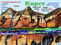 – розчинення водою гірських порід. У воді розчиняються: вапняк, гіпс, крейда,...