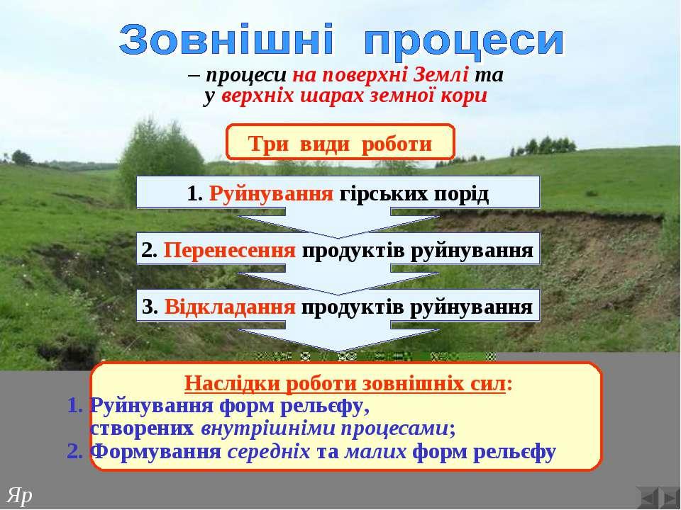 – процеси на поверхні Землі та у верхніх шарах земної кори Три види роботи 3....