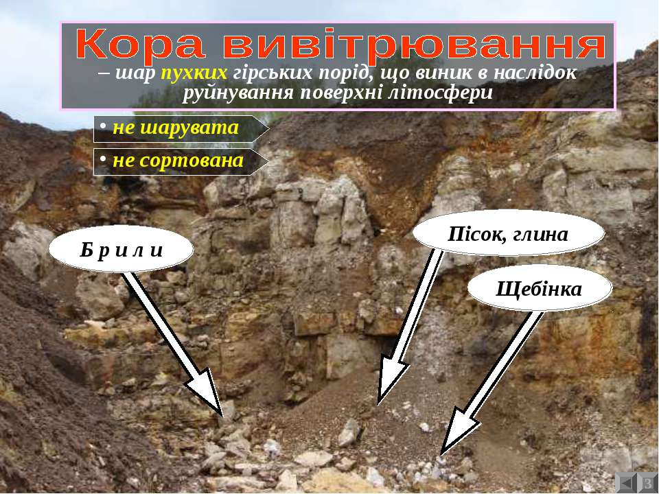 3 – шар пухких гірських порід, що виник в наслідок руйнування поверхні літосф...