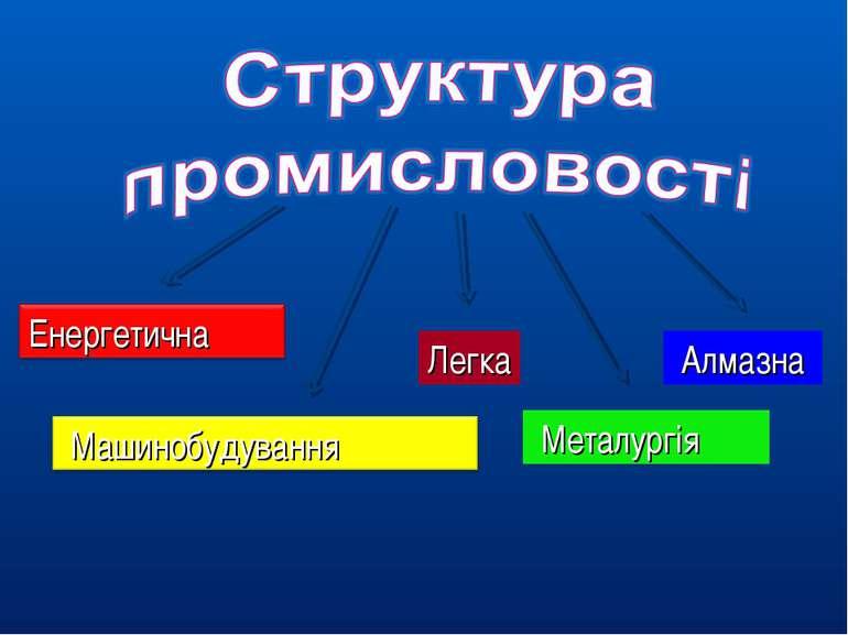 Металургія Легка Алмазна