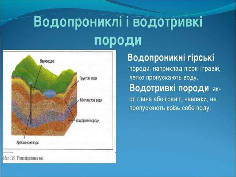 Водопрониклі і водотривкі породи Водопроникні гірські породи, наприклад пісок...