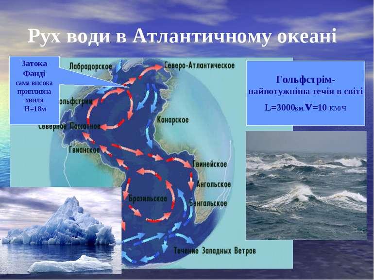 Рух води в Атлантичному океані Гольфстрім- найпотужніша течія в світі L=3000К...