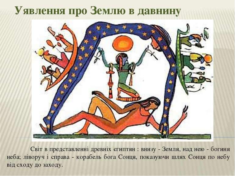 Уявлення про Землю в давнину Світ в представленні древніх єгиптян : внизу - З...