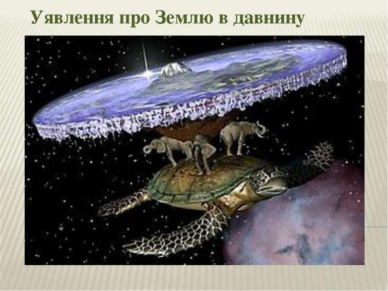 Уявлення про Землю в давнину