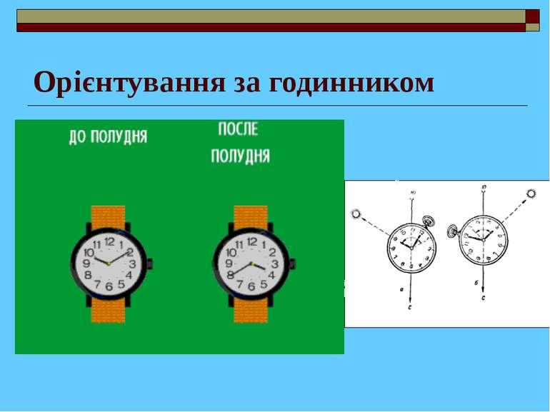 Орієнтування за годинником