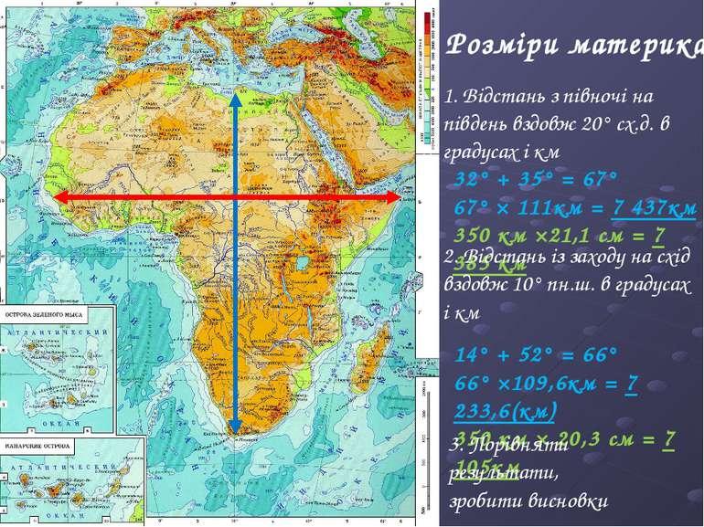 Розміри материка 1. Відстань з півночі на південь вздовж 20° сх.д. в градусах...