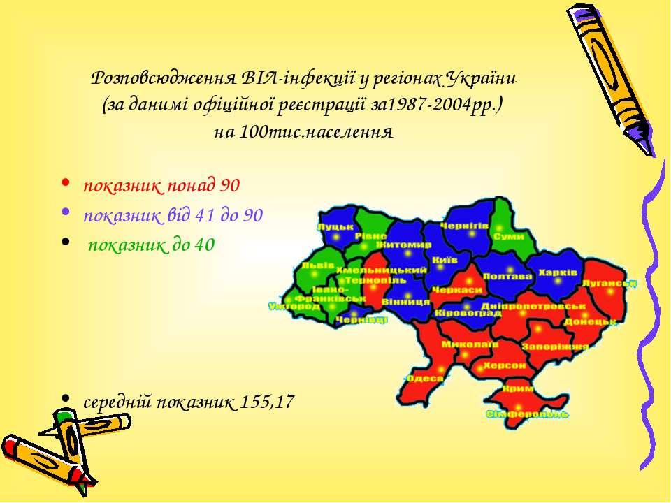 Розповсюдження ВІЛ-інфекції у регіонах України (за данимі офіційної реєстраці...