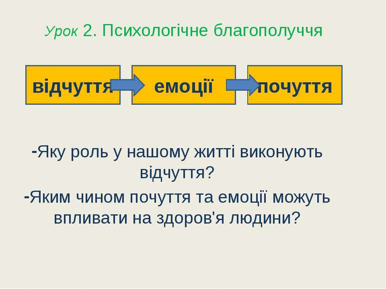 Урок 2. Психологічне благополуччя Яку роль у нашому житті виконують відчуття?...