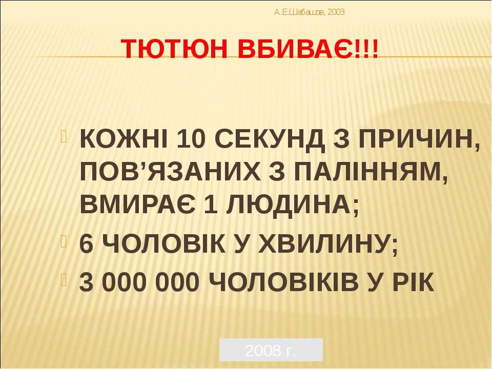 КОЖНІ 10 СЕКУНД З ПРИЧИН, ПОВ'ЯЗАНИХ З ПАЛІННЯМ, ВМИРАЄ 1 ЛЮДИНА; 6 ЧОЛОВІК У...