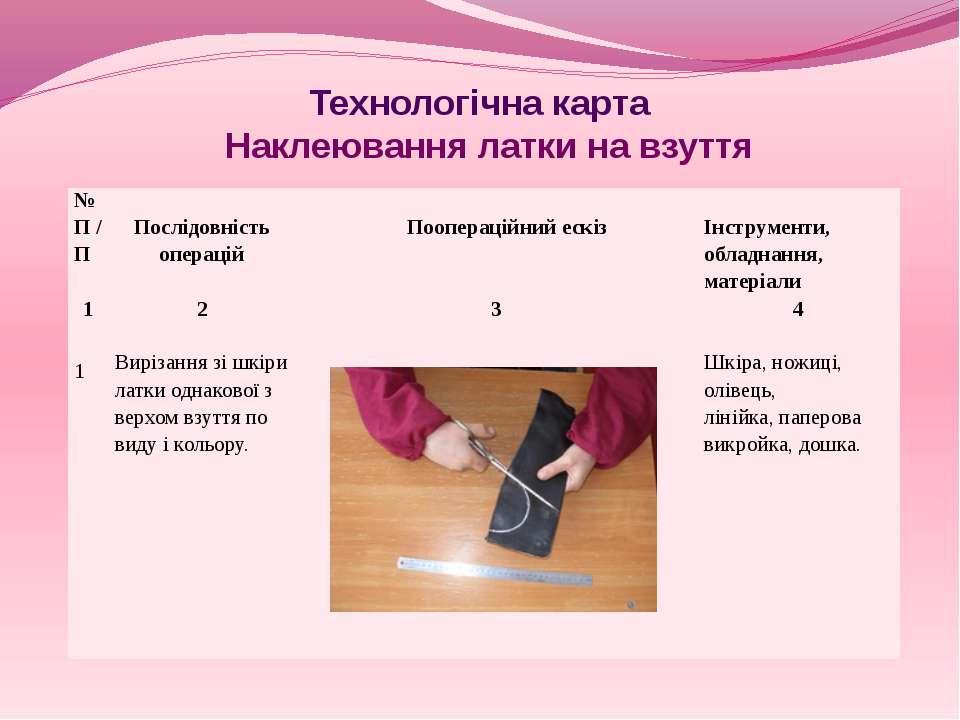Технологічна карта Наклеювання латки на взуття № П / П Послідовність операцій...
