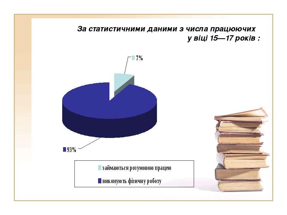 За статистичними даними з числа працюючих у віці 15—17 років :