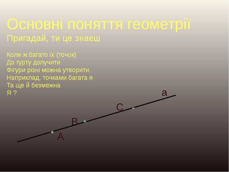 Основні поняття геометрії Пригадай, ти це знаєш Коли ж багато їх (точок) До г...