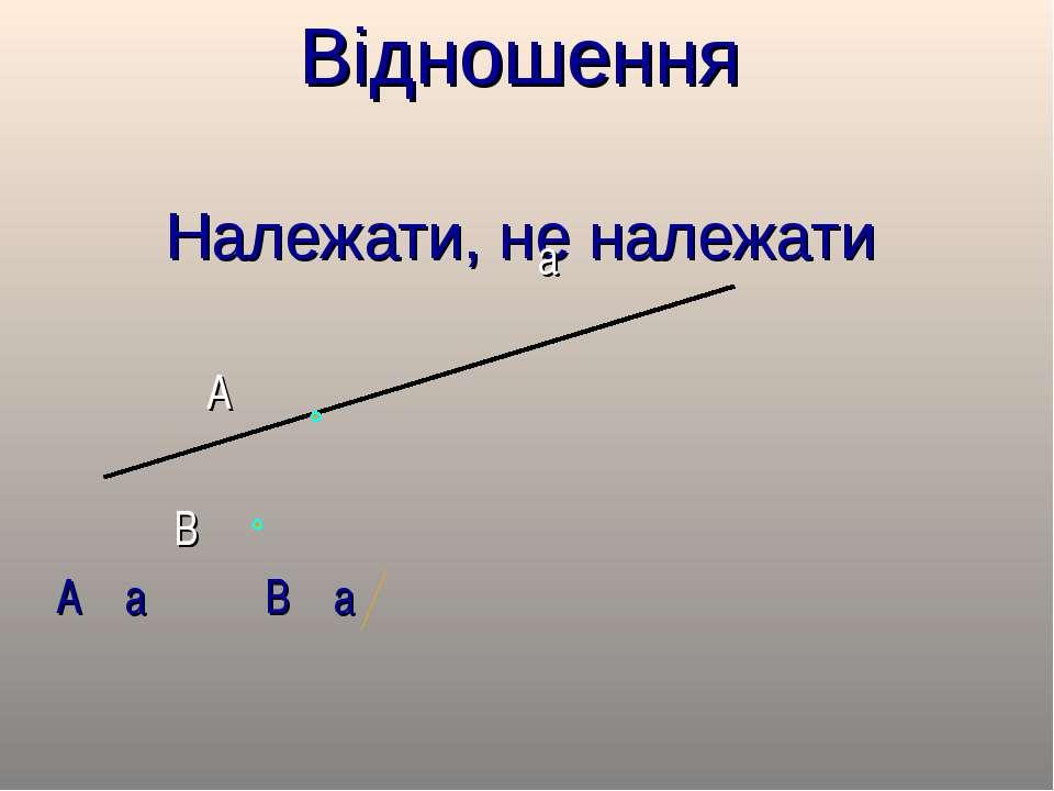 Відношення Належати, не належати а А В А ϵ а В ϵ а