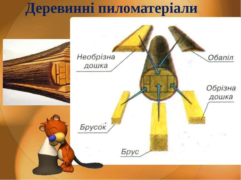 Деревинні пиломатеріали