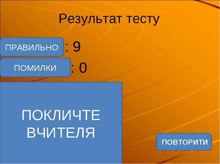 Результат тесту Верно: 9 Ошибки: 0 Отметка: 5 Время: 0 мин. 12 сек. ПОВТОРИТИ...