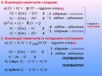 4. Взаємодія неметалів з воднем: а) Cl20 + H20 = H+1Cl−1 – гідроген хлорид Cl...