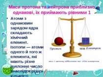 Маси протона та нейтрона приблизно однакові, їх приймають рівними 1 Атоми з о...