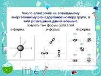 Число електронів на зовнішньому енергетичному рівні дорівнює номеру групи, в ...