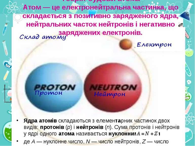 Теорія будови атома Атом — це електронейтральна частинка, що складається з по...