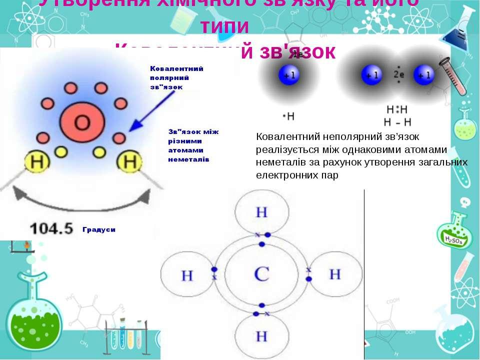 Утворення хімічного зв'язку та його типи Ковалентний зв'язок Ковалентний непо...