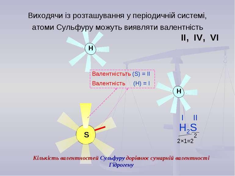 S Виходячи із розташування у періодичній системі, атоми Сульфуру можуть виявл...