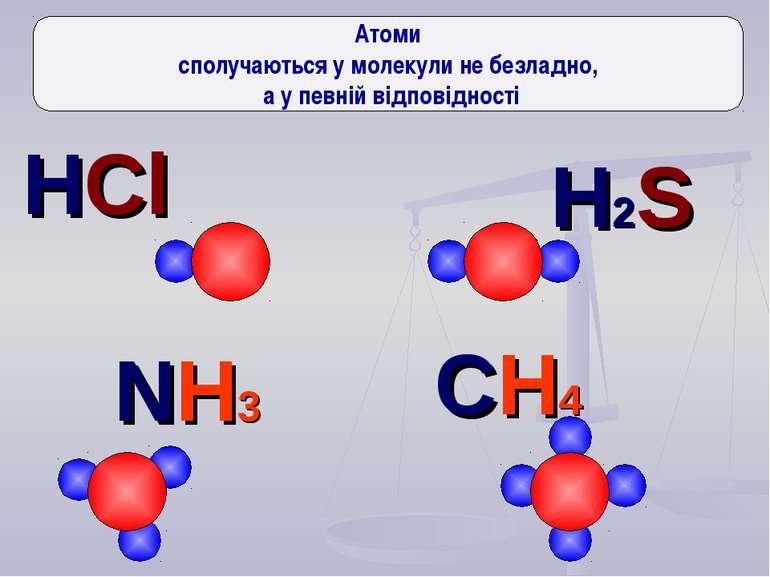 HCl H2S NH3 CH4 Атоми сполучаються у молекули не безладно, а у певній відпові...