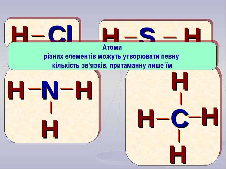 H Cl S N C H H H H H H H H H _ _ _ _ _ _ _ _ _ _ Атоми різних елементів можут...