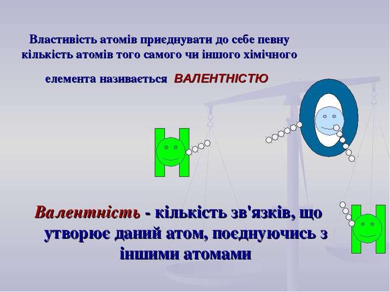 Властивість атомів приєднувати до себе певну кількість атомів того самого чи ...