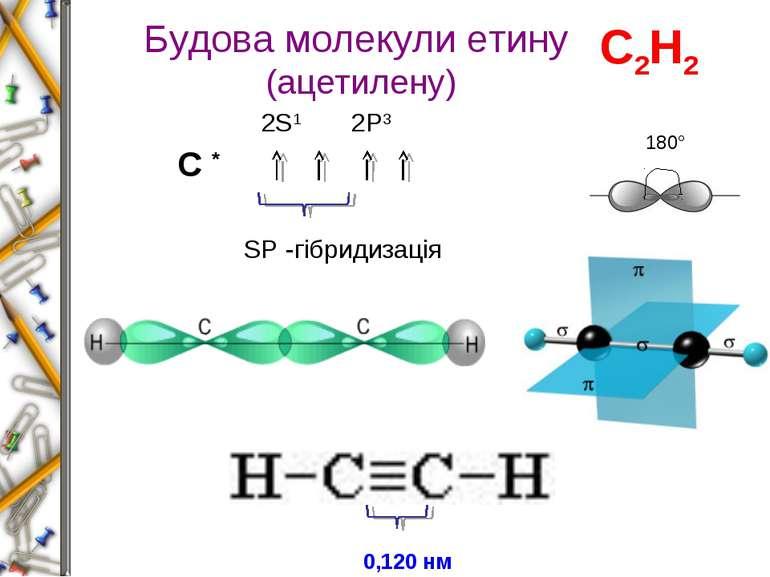Будова молекули етину (ацетилену) С * 2S1 2P3 SP -гібридизація 180° 0,120 нм ...
