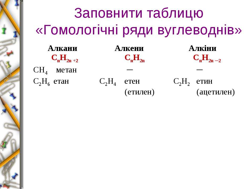 Заповнити таблицю «Гомологічні ряди вуглеводнів» Алкани СnН2n +2 Алкени СnН2n...