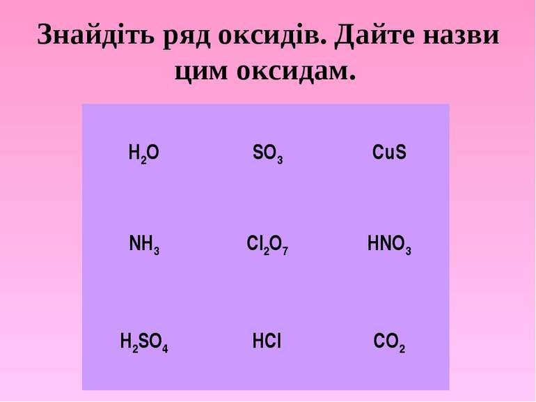 Знайдіть ряд оксидів. Дайте назви цим оксидам. H2O SO3 CuS NH3 Cl2O7 HNO3 H2S...