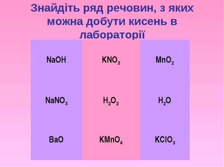 Знайдіть ряд речовин, з яких можна добути кисень в лабораторії NaOH KNO3 MnO2...