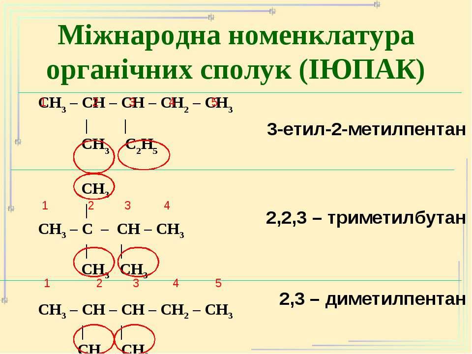Міжнародна номенклатура органічних сполук (ІЮПАК) СН3 – СН – СН – СН2 – СН3 |...
