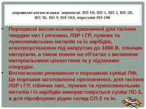 порошкові вогнегасники переносні: ВП-1В, ВП-1, ВП-2, ВП-2В, ВП-5Б, ВП-9, ВП-1...