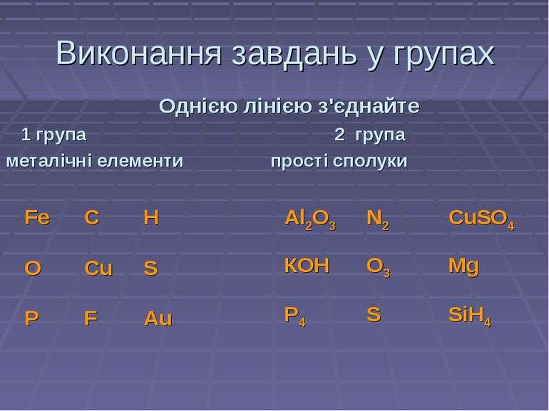 Виконання завдань у групах Однією лінією з'єднайте 1 група 2 група металічні ...