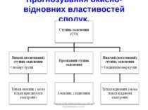 Прогнозування окисно-відновних властивостей сполук. Жукова О.В. Новоукраїнськ...