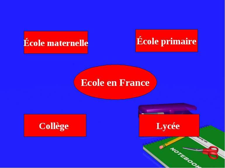 Ecole en France École maternelle École primaire Collège Lycée
